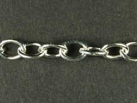 Image sterling silver round link cable Chain 3.8mm wide